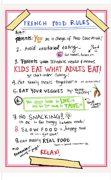 FrenchKids Food Rules color no isbn